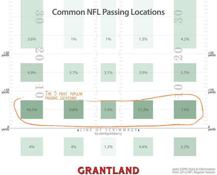 Grantland pass atlas