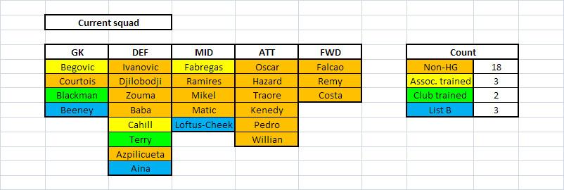 champions league squad prediction