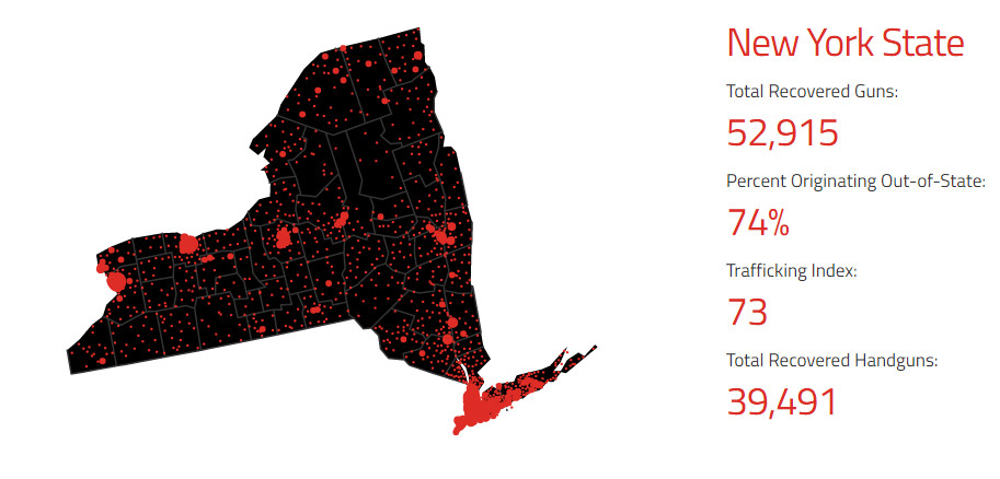 Most guns used in New York crimes come from outside the state.