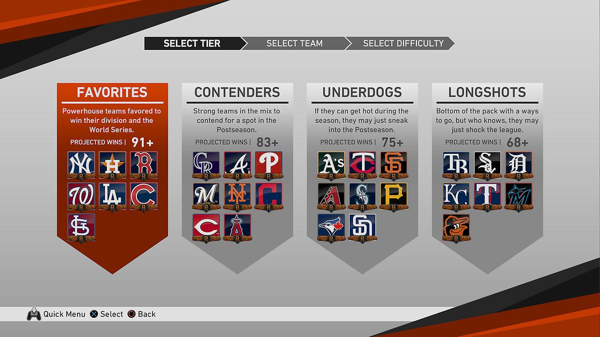 MLB The Show 19 - March to October team selection