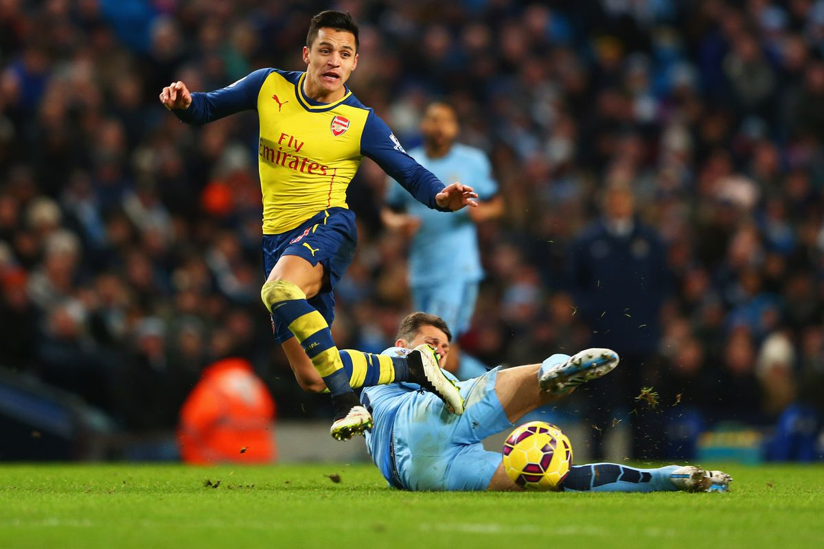 What are your plans for the injured Alexis Sanchez?