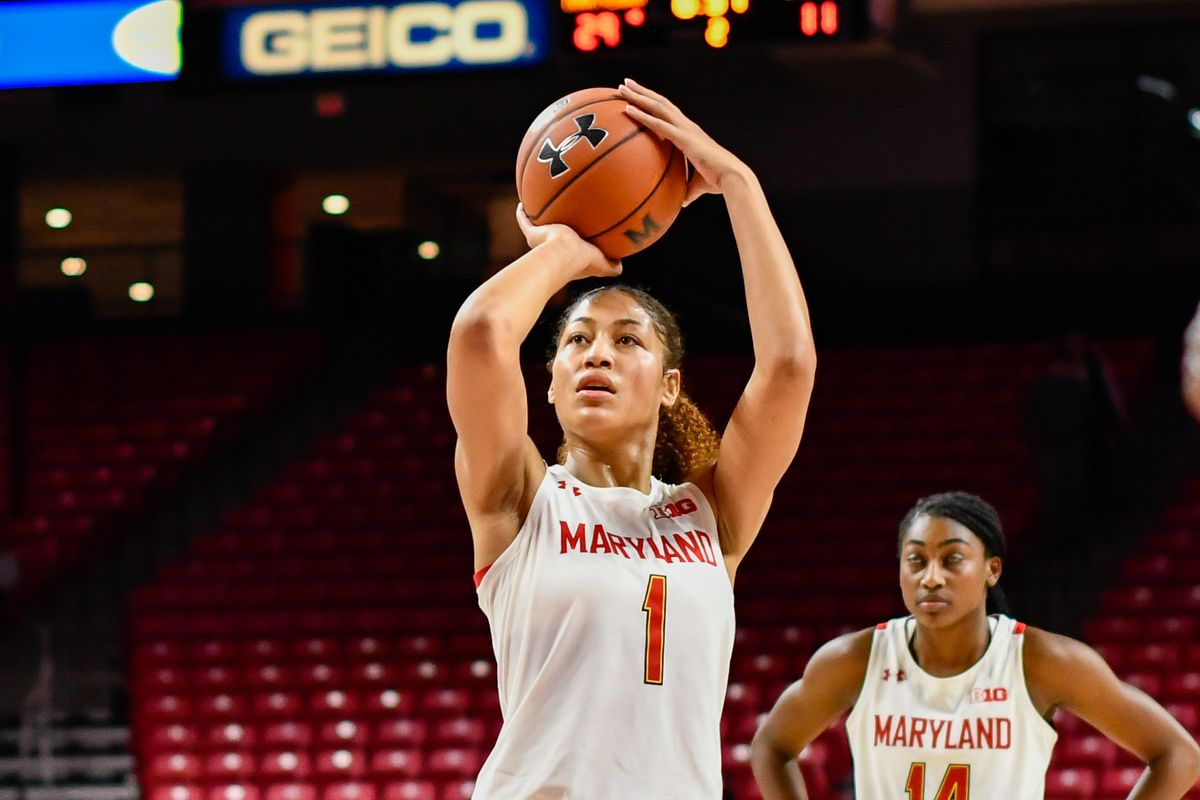Shakira Austin, Maryland women's basketball vs George Washington