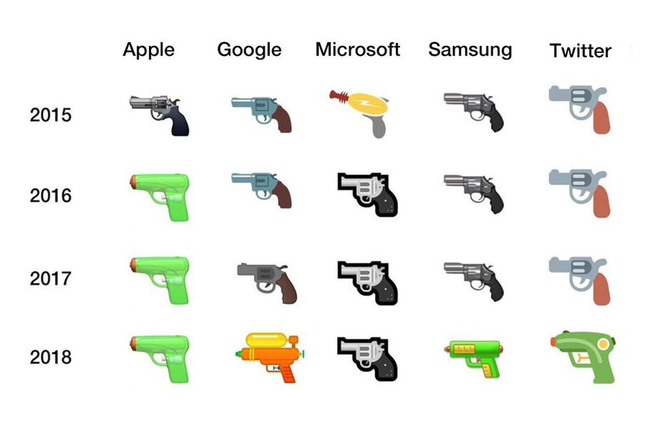 google and facebook adopt water gun emoji leaving microsoft holding the pistol