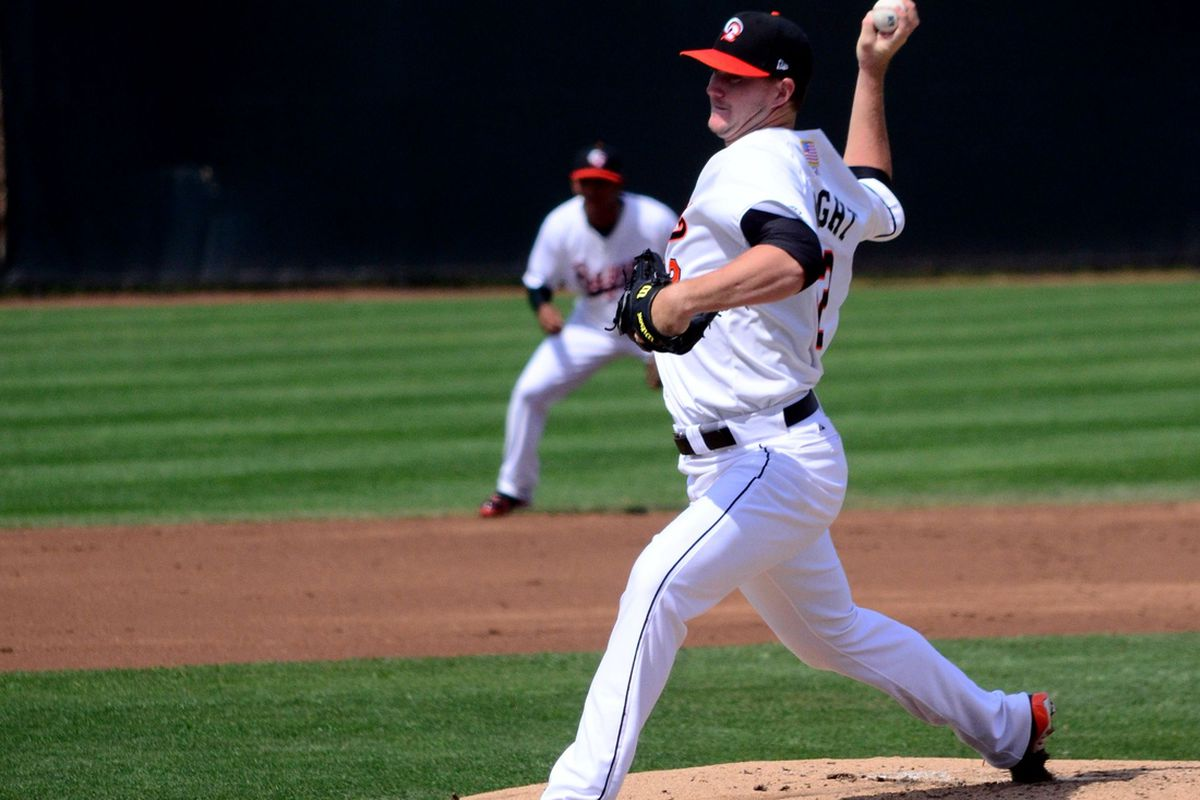 Mike Wright, RHP for the Bowie Baysox