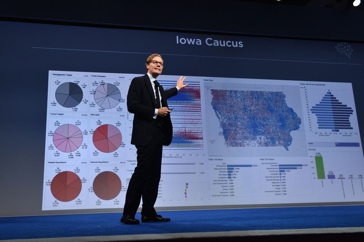 Image result for Cambridge Analytica's software program for targeting voters