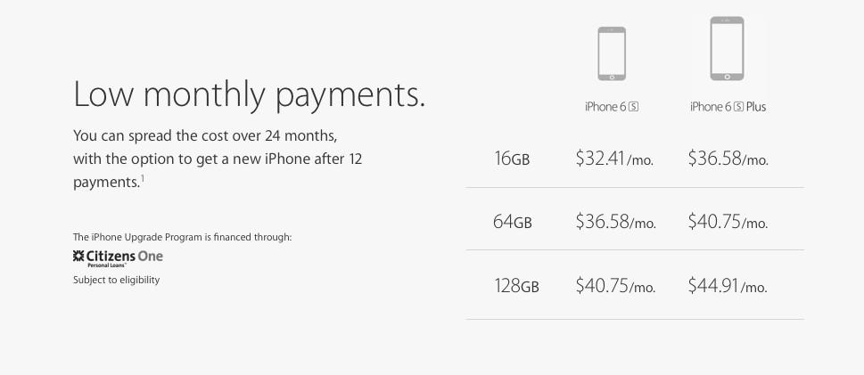 Terms of Apple's Upgrade Program