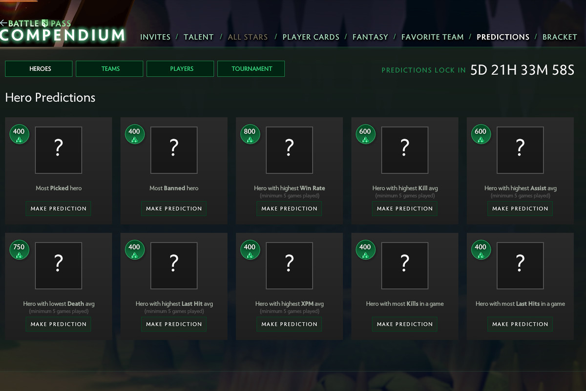How to make Compendium predictions for The International 8