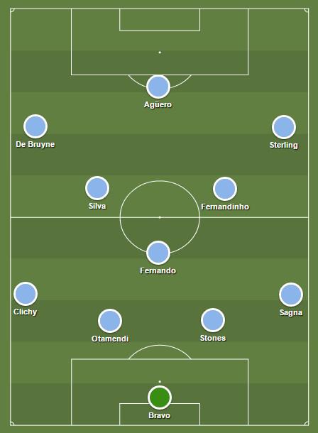 Image Result For Man City Vs Tottenham