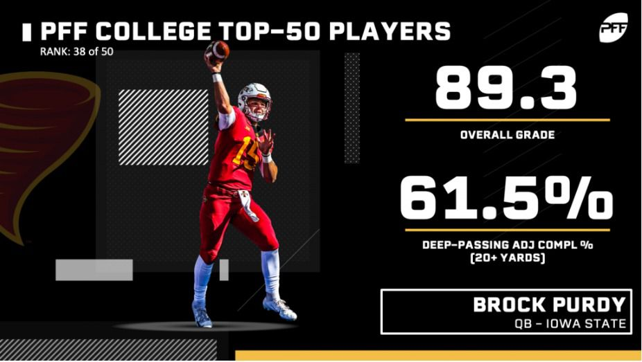 Why Iowa State Needs Brock Purdy To Be Elite Now More Than
