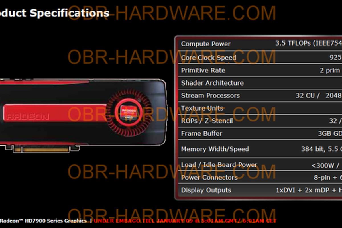 Radeon HD 7970 leaked specs