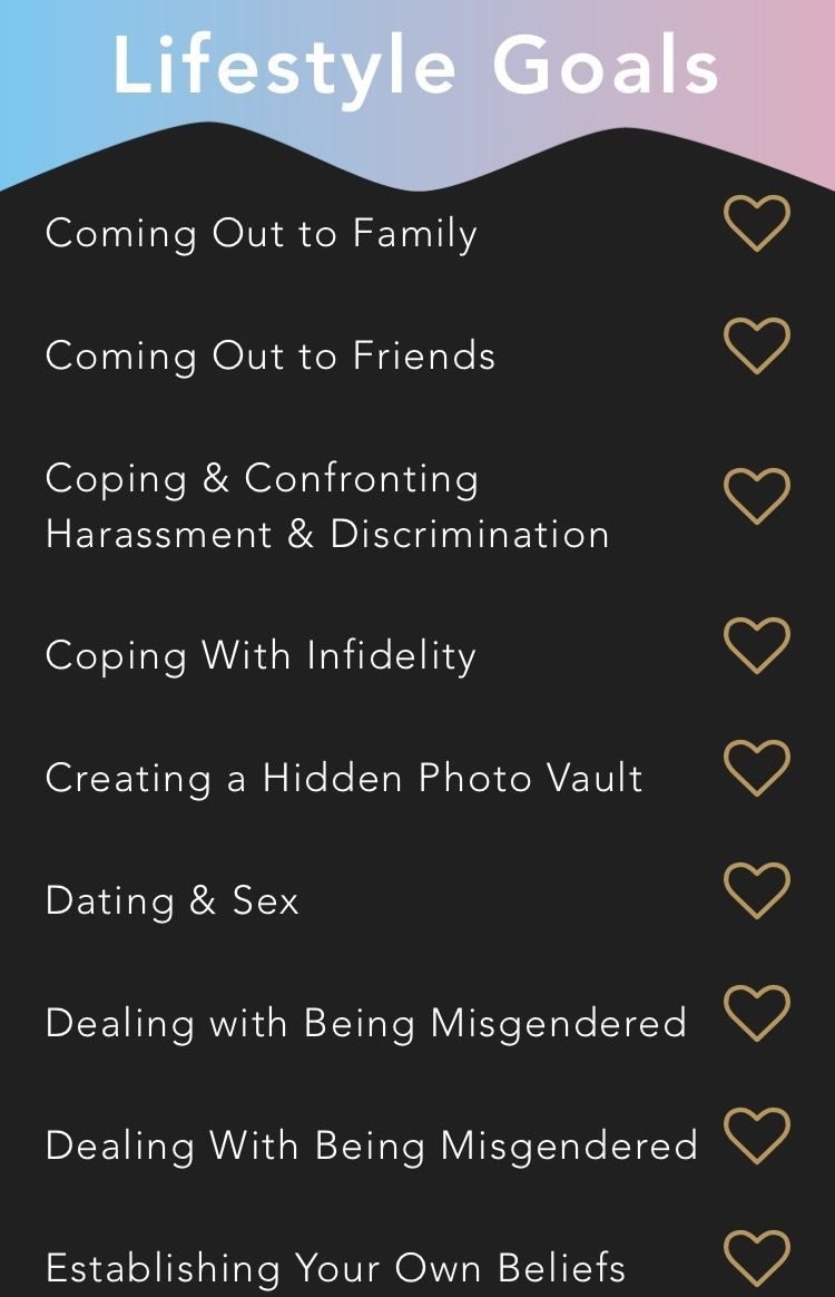 A list of goals including: coming out to family, coming out to friends, coping and confronting harassment and discrimination, coping with infidelity, creating a hidden photo vault, dating and sex, and dealing with being misgendered. The misgendered goal appears twice.
