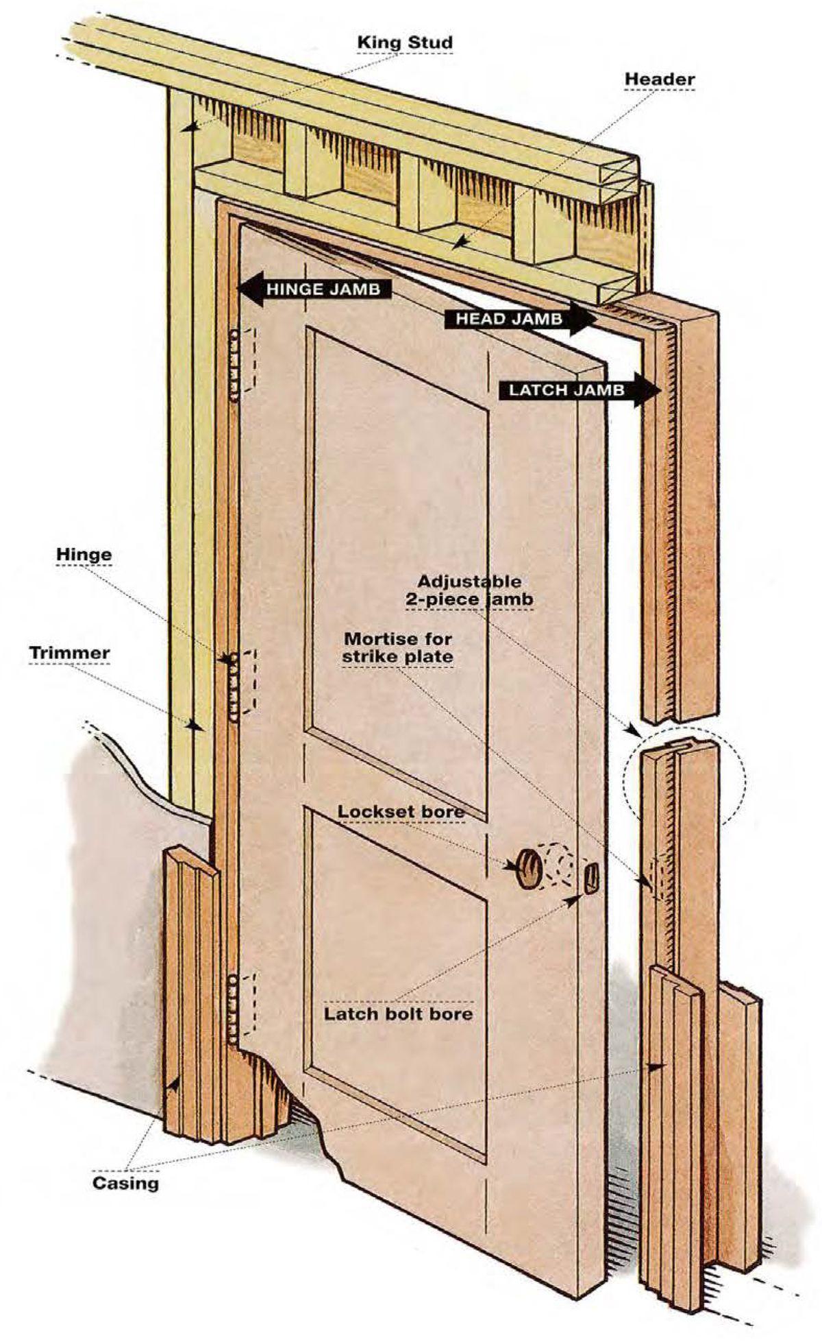 Prehung Door Swing Door Illustration