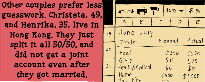 Other couples prefer less guesswork. Henrika, 35, and Christeta, 49, live in Hong Kong. They just split it all 50/50, and did not get a joint account even after they got married.