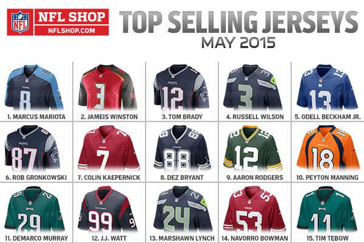 two raiders in top 25 nfl jerseys sold in may and tim tebow