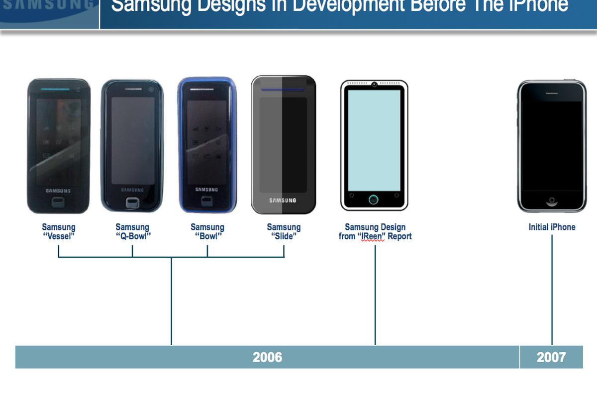 samsung phone designs