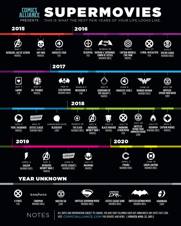 Comics Alliance