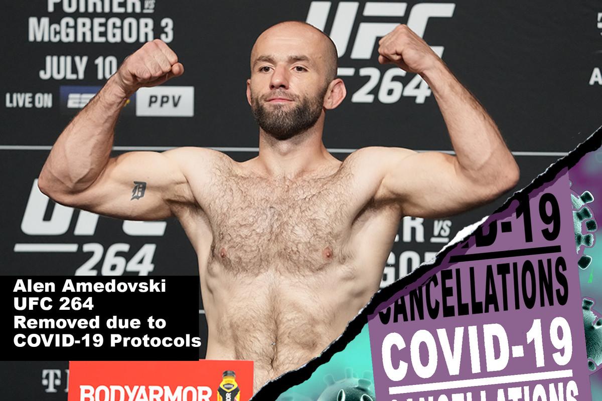 UFC 264, Amed Amedovski, COVID-19 Protocols, Covid Cancellation, UFC Covid cancellation, Yaozong Hu,