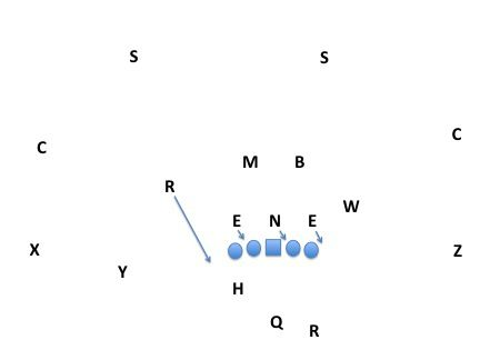 8-3 QB control
