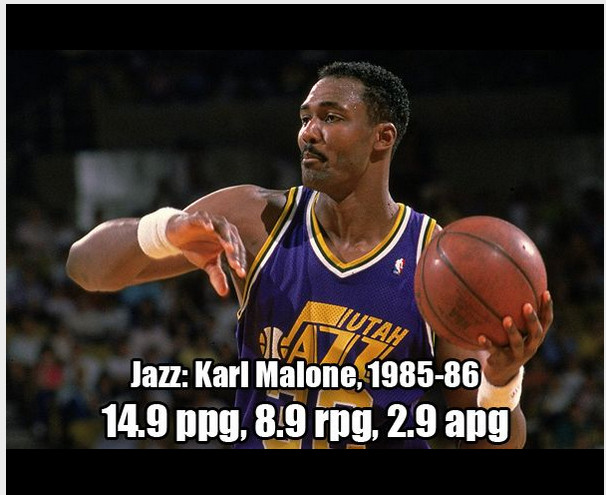 DB 1918 - Hoops Hype Best Team Rookie Utah Jazz Karl Malone