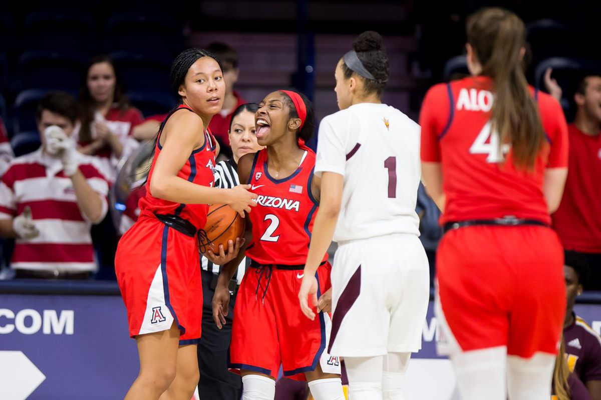 A look at the 2019-20 Arizona women's basketball roster