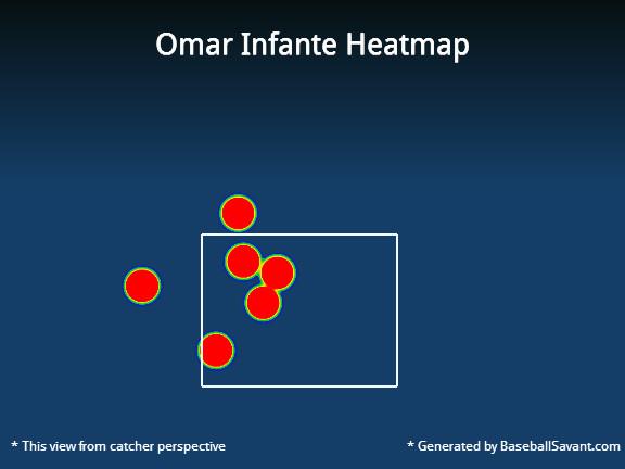 Infante HR Heat