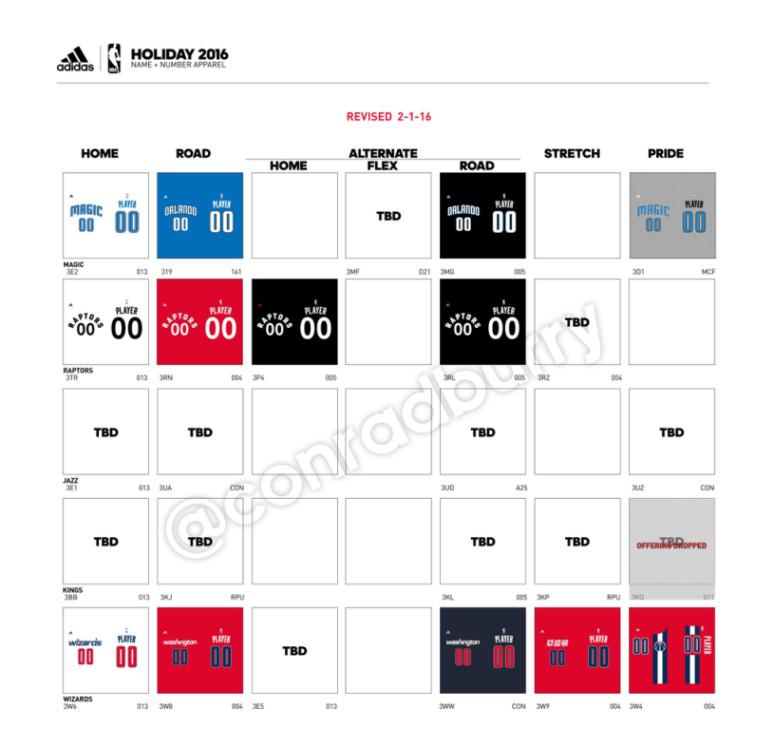 2016 2017 Utah Jazz Logo Uniform Change Rumor 1