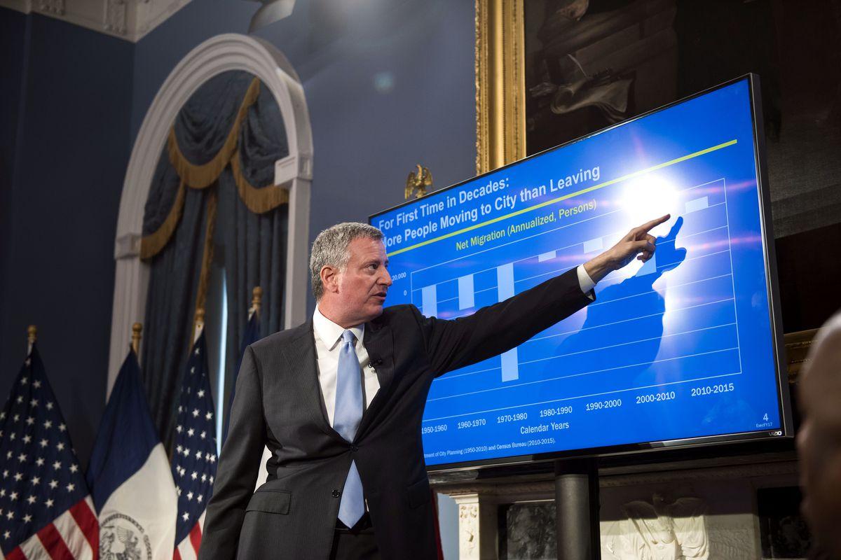 Mayor Bill de Blasio presents the fiscal year 2017 executive budget.