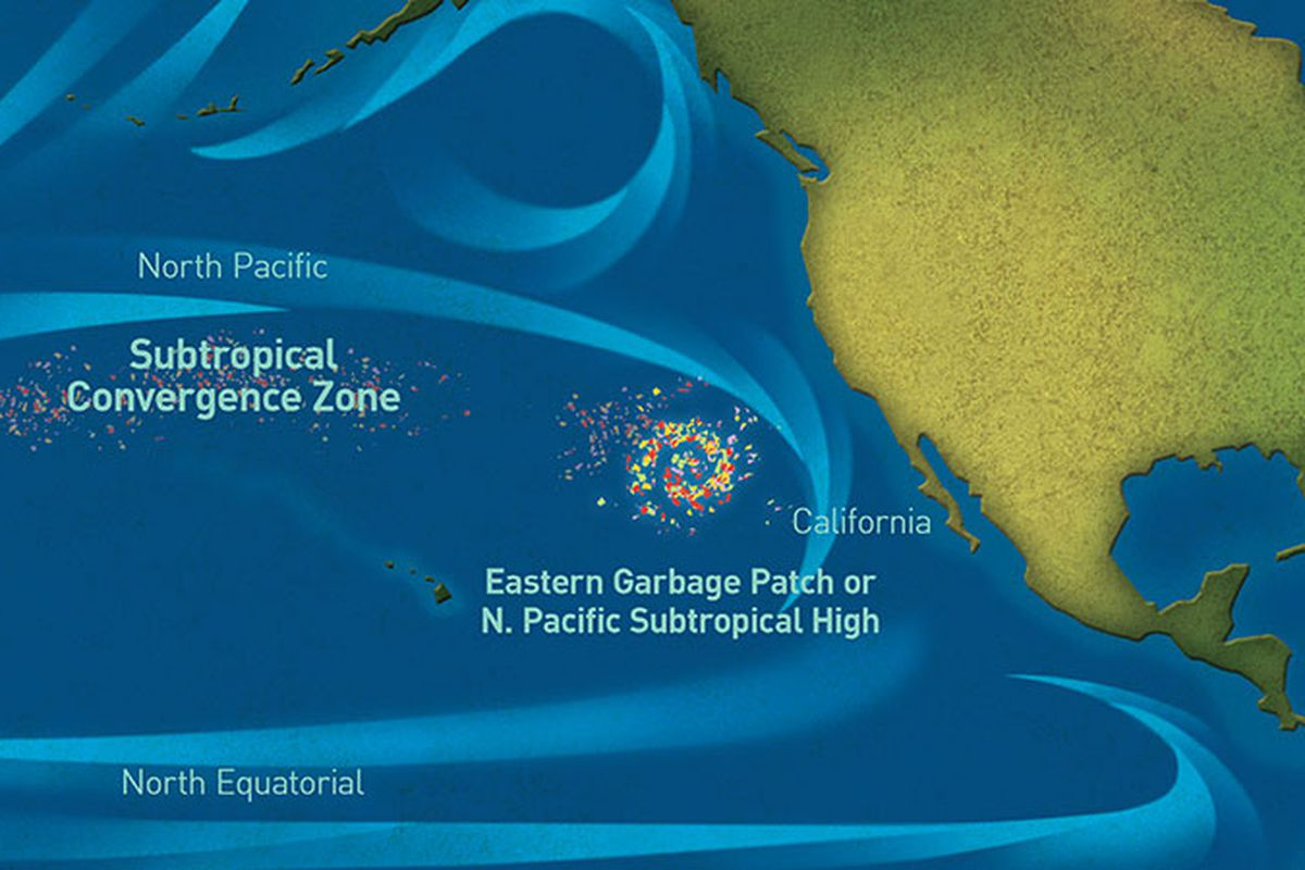 The Great Pacific Garbage Patch is one of many areas in the ocean where marine debris naturally concentrates because of ocean currents.