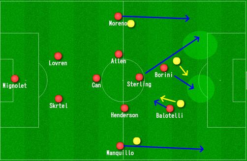 Gerrard-less attack