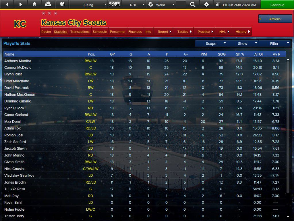 Scouts by playoff scoring