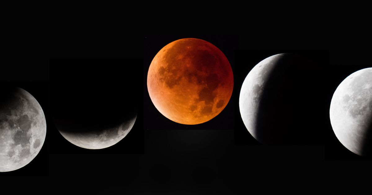 red blood moon 2018 meaning - photo #4