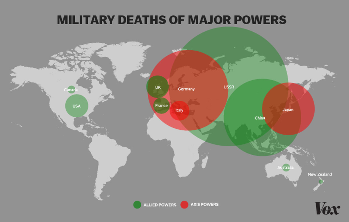 How america became the most powerful country on earth in 11 maps vox it is impossible to fully capture the toll of the second world war in any one metric but this map of military deaths can serve as a telling shorthand gumiabroncs Image collections