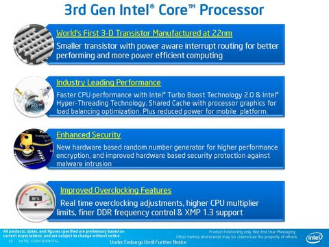 Intel launches 22nm Ivy Bridge processors: here's what you