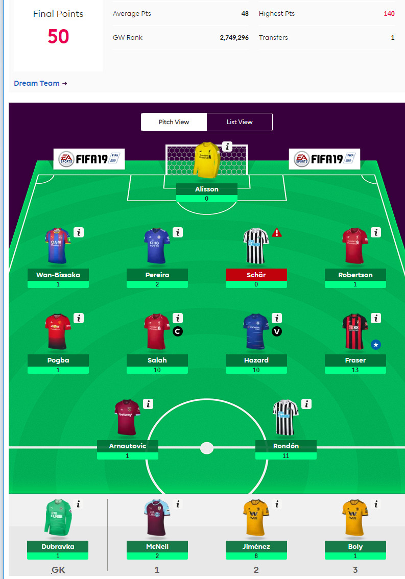 FPL team before Free Hit