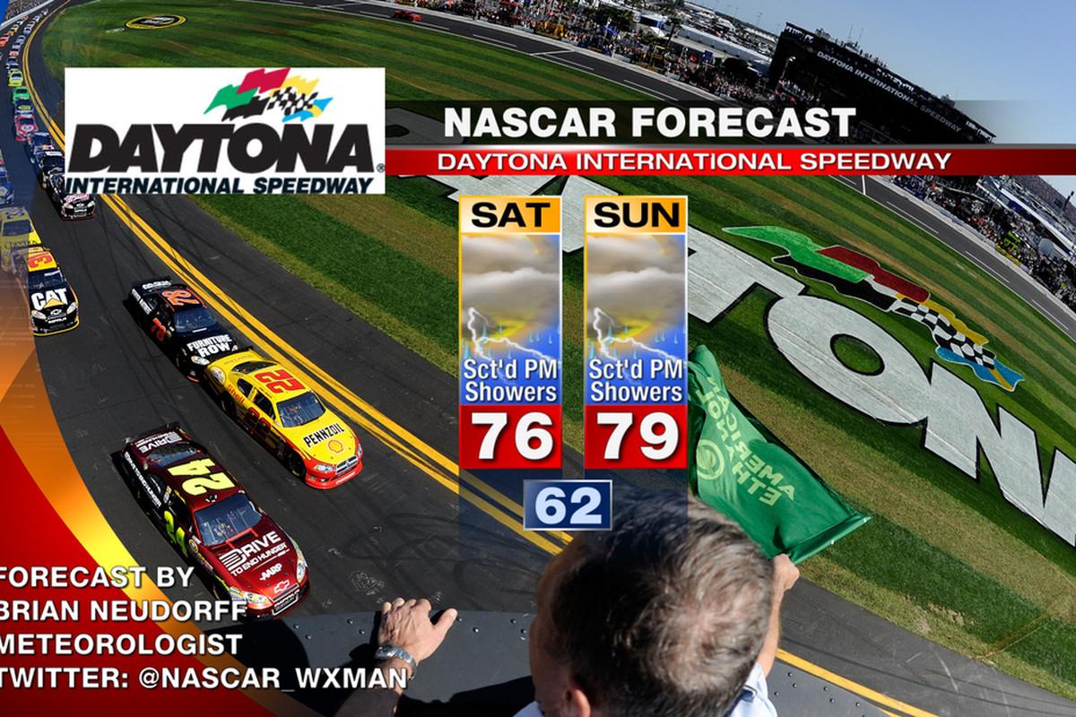 Daytona Sdway Weather Map on