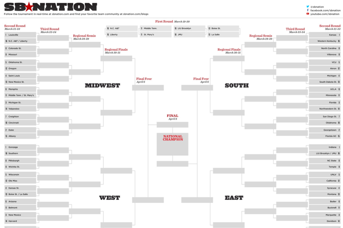 Ncaa Bracket 2013 Printable Bracket For March Madness Sbnation Com