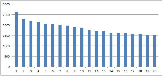 Mystery-Chart-6-23
