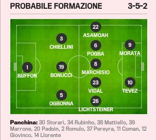 Juve XI vs. Empoli?