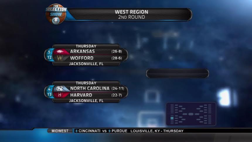 West Region 2