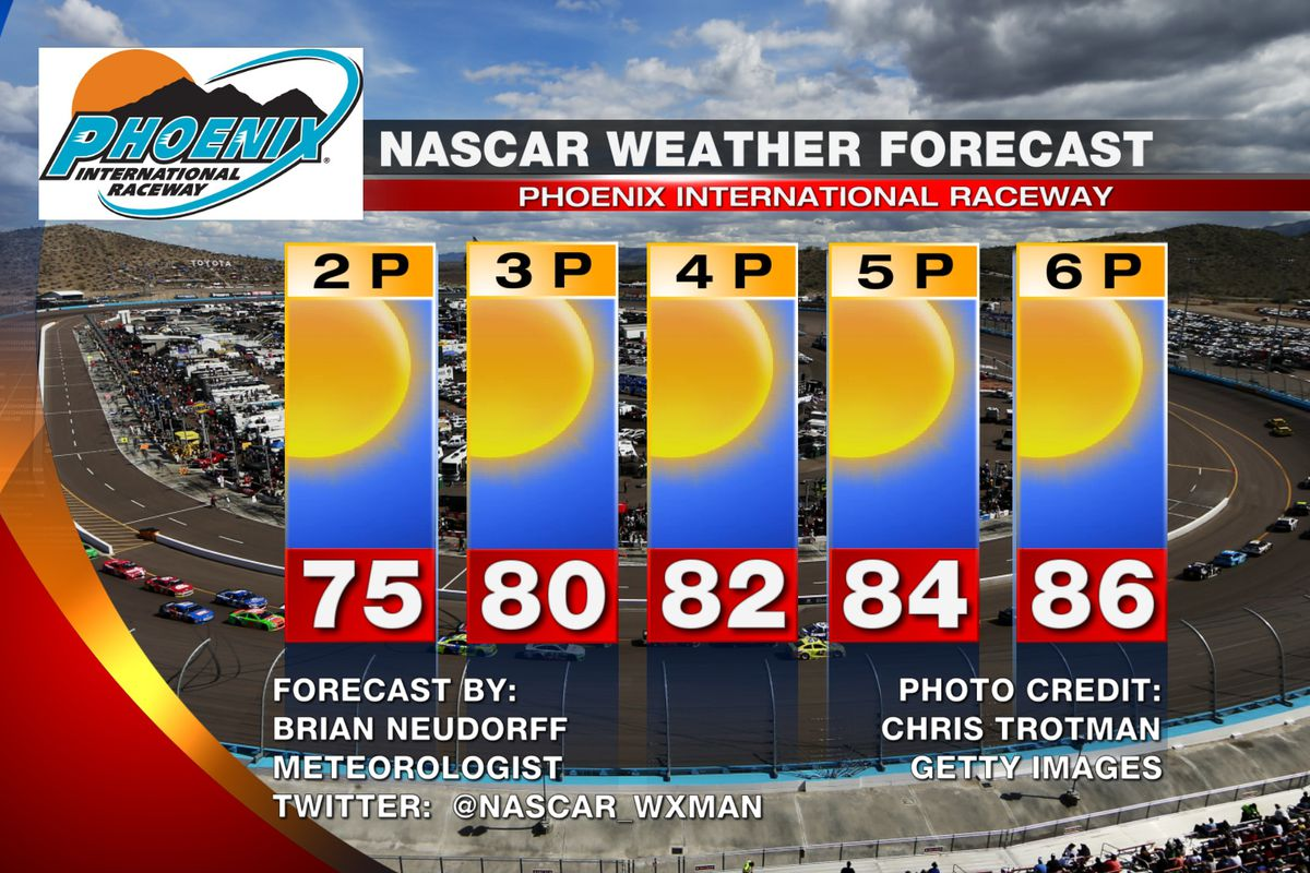 Nascar At Phoenix 2014 Race Day Weather And Dry