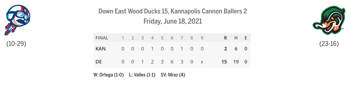 Cannon Ballers/Wood Ducks linescore