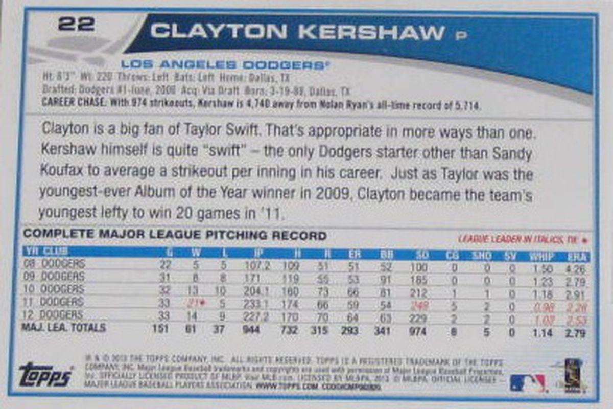 2013 Topps Series 1 Clayton Kershaw Taylor Swift Paco