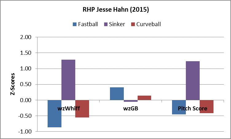 Hahn_PAgraph