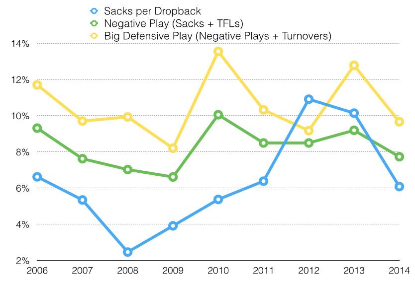 BDP since 2006