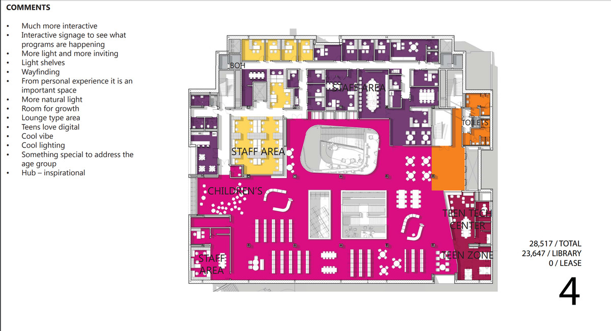 A blueprint of the redesigned 4th floor of the library.