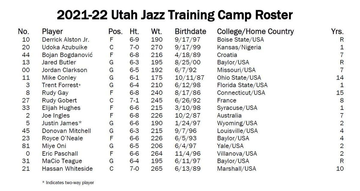 Utah Jazz training camp roster 2021-22