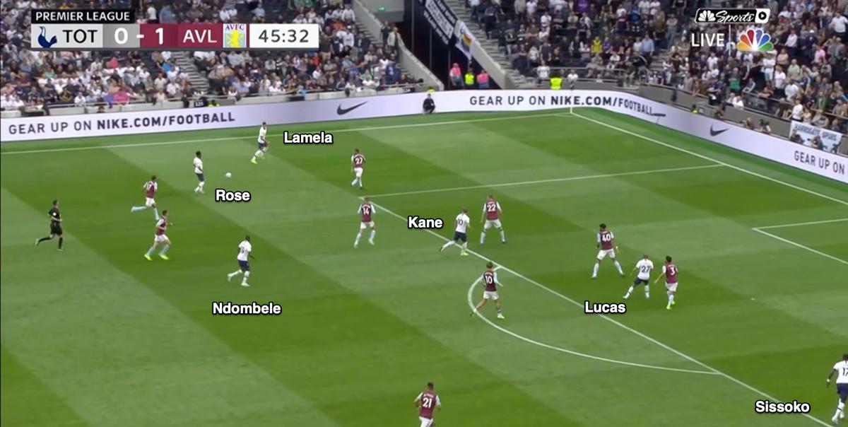 tottenham 4-2-3-1 shape against Aston Villa