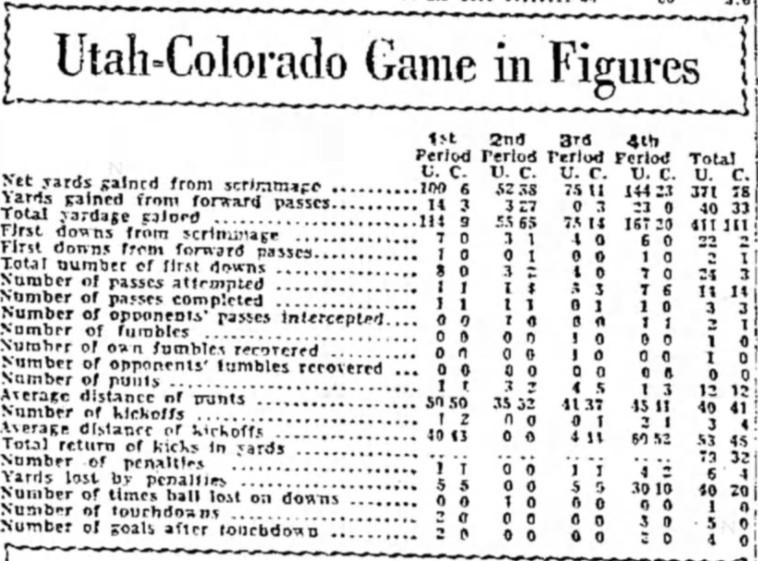 1930 Utah-Colorado box score