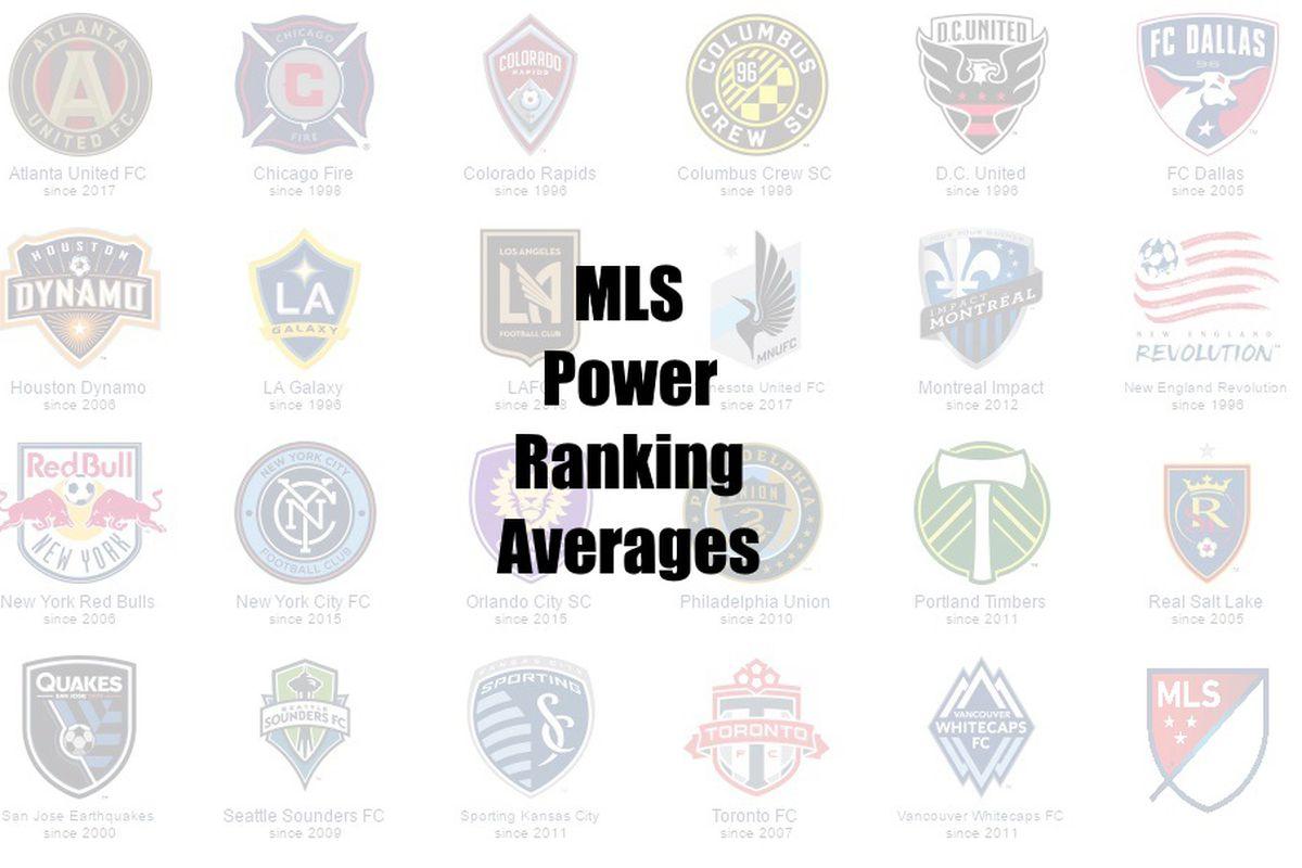 9cf0975343f MLS Power Ranking Averages - Week 22 - RSL Soapbox
