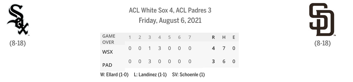 ACL Sox/Padres linescore